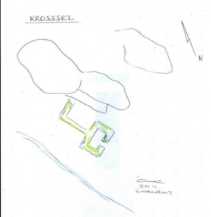 Krosssel