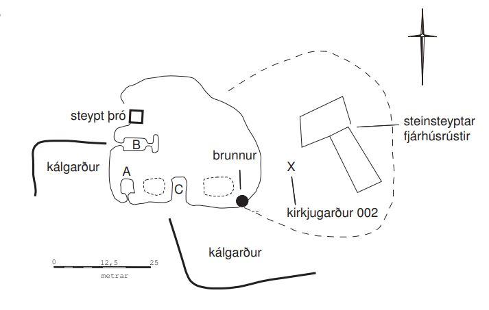Neskirkjugarður