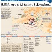 Jarðskjálfti