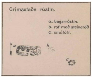 Grímastaðir